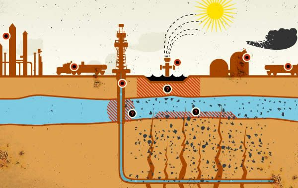 When is Fracking not Fracking? by Jay Stevens